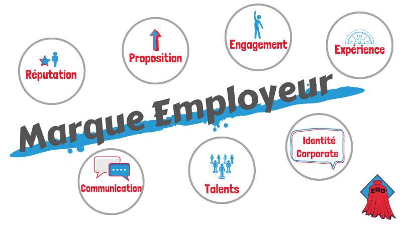jesuisunero-age-espace-entreprises-salarie-ambassadeurs-valorisation-marque-employeur